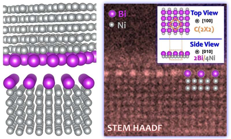 Ordered, segregation-induced superstructures at general grain boundaries