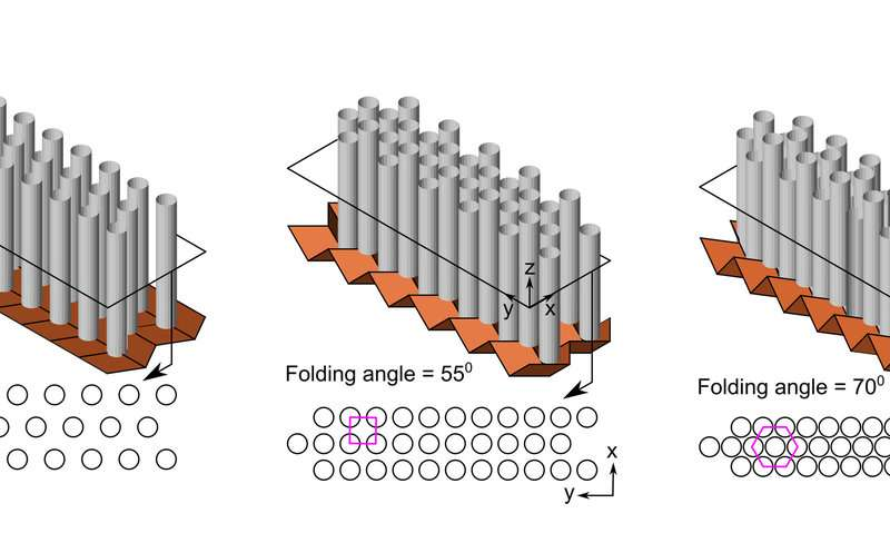 Origami lattice paves the way for new noise-dampening barriers on the road