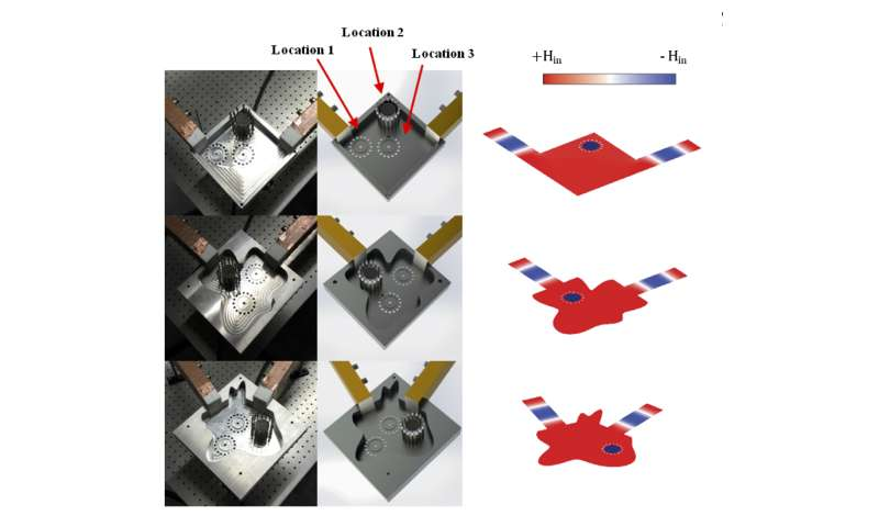 Penn engineers' 'photonic doping' makes class of metamaterials easier to fabricate