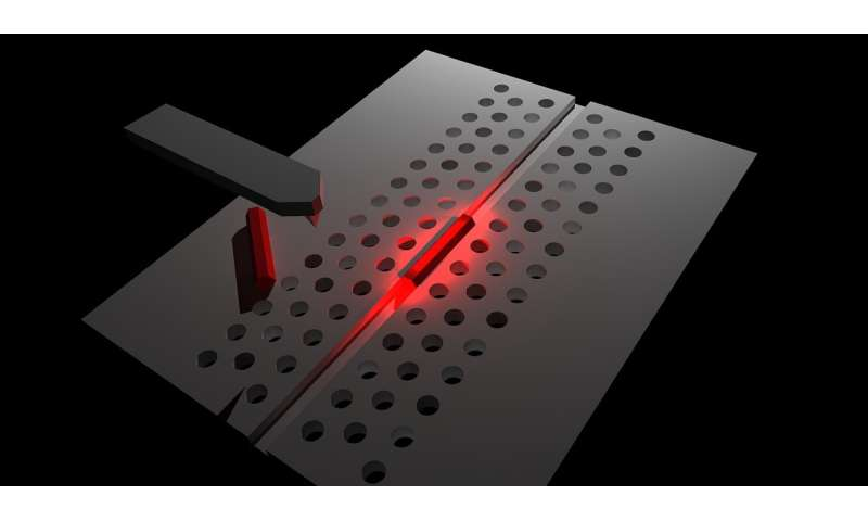 Photonic crystal and nanowire combo advances 'photonic integration'