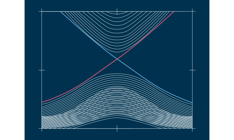 Physicists study magnetic impurities in topological insulators