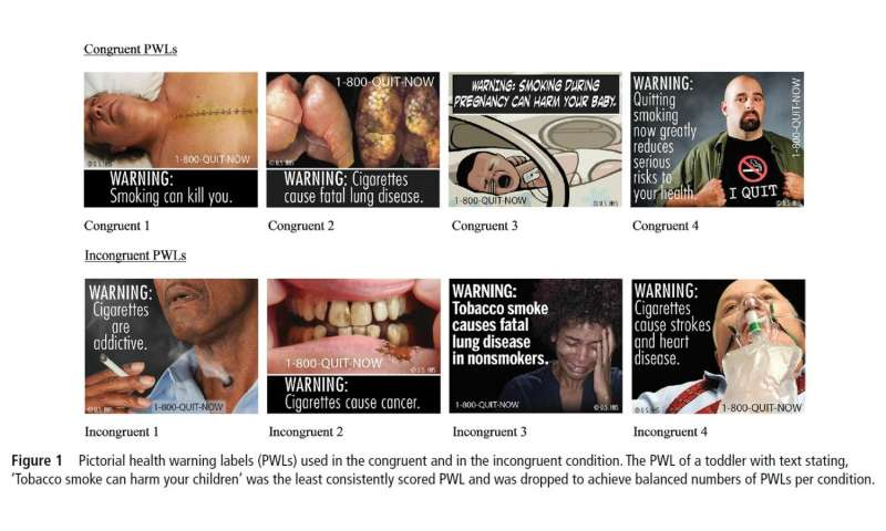 Pictorial warning labels on tobacco products could help improve communication of risks to smokers
