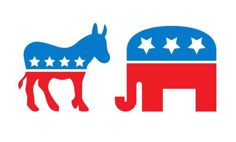 Political left, right similarly motivated to avoid rival views
