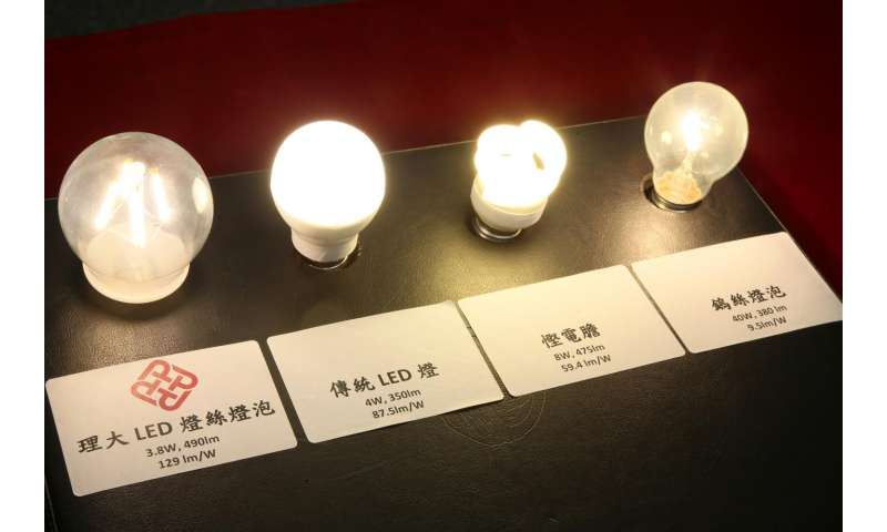 PolyU develops the most energy-efficient LED filament lamps