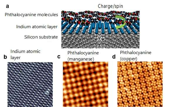 Precision control of superconductivity in atomic layers using magnetic molecules