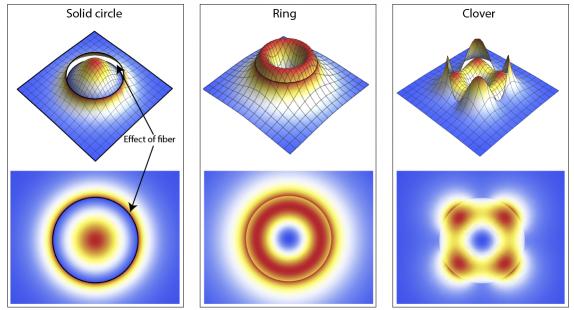 Probe for nanofibers has atom-scale sensitivity