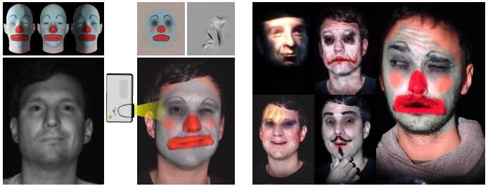 projection system shines makeup on actors during live performances - Halloween Actors 2017