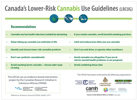 Public health guidelines aim to lower health risks of cannabis use