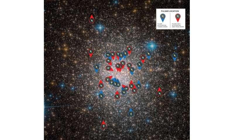 Pulsar jackpot reveals globular cluster's inner structure