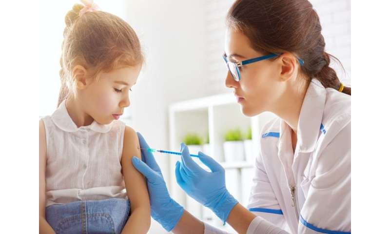 Put flu shot on the back-to-school checklist