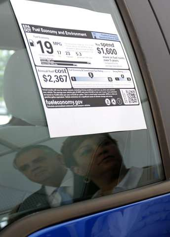 Q&A: Change to fuel economy standards could impact consumers