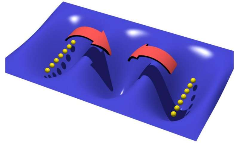 Quantum-physical model system