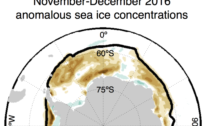 Record-low 2016 Antarctic sea ice due to 'perfect storm' of tropical, polar conditions