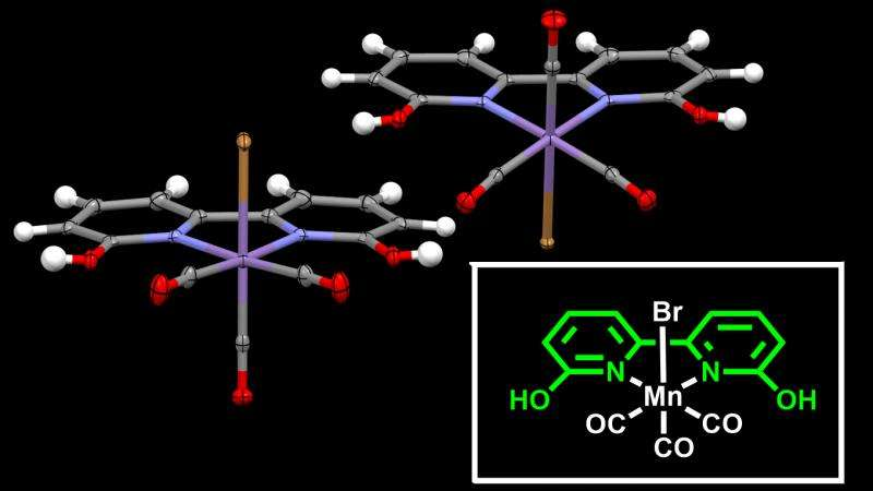 Recruiting manganese to upgrade carbon dioxide