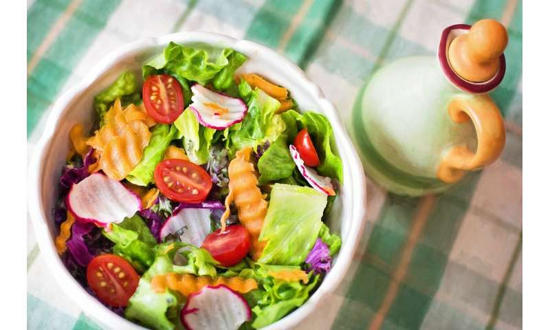 Does a Salad a Day Take 11 Years of Brain Age Away?