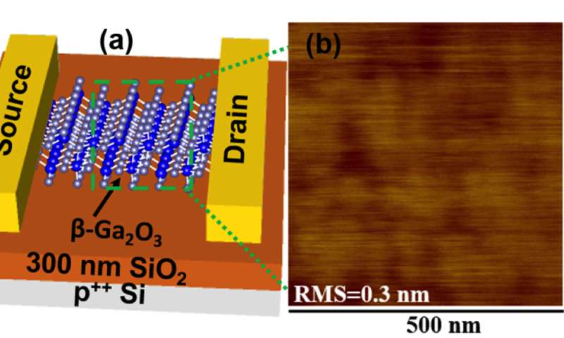 Semiconductor eyed for next-generation 'power electronics'