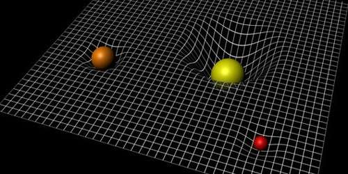 Separate experiments show no evidence of violation of Lorentz invariance