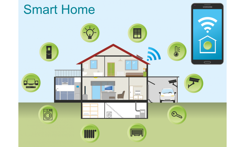 Living smarter: The interconnected home