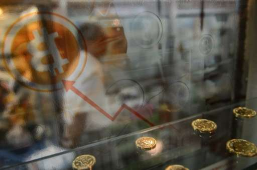 Some analysts believe the rise in Bitcoin is due to some investors treating it as a safe-haven, like gold, at a time of global u