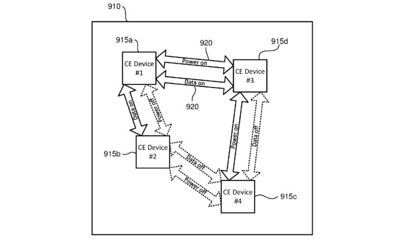 Sony Patent Application Talks About Method For Wirelessly Juicing Up