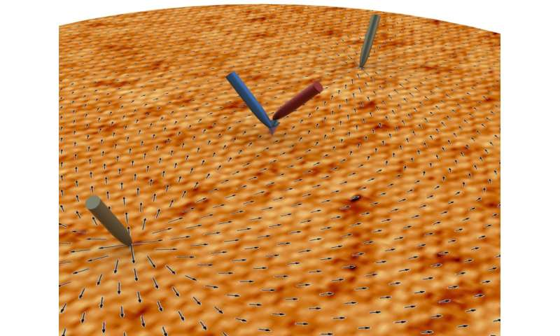 Spin current detection in quantum materials unlocks potential for alternative electronics