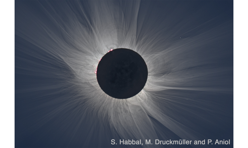 Studying the Sun's atmosphere with the total solar eclipse of 2017