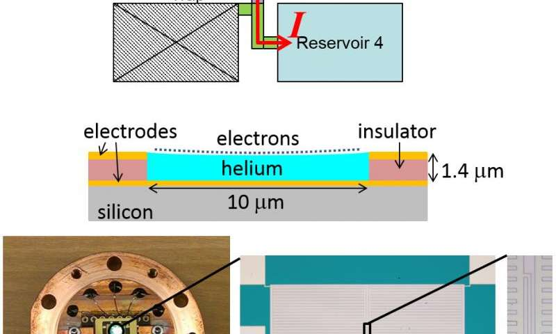 Supercool electrons