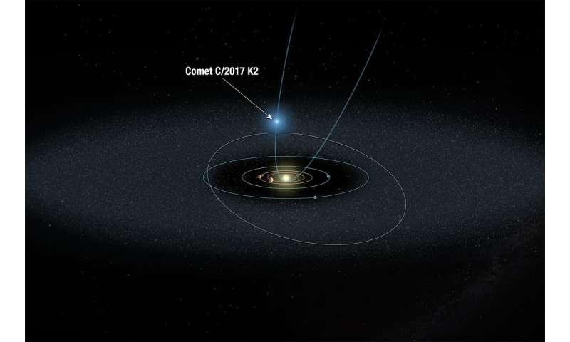 Team led by UCLA astrophysicist observes primitive comet 1.5 billion miles from the sun