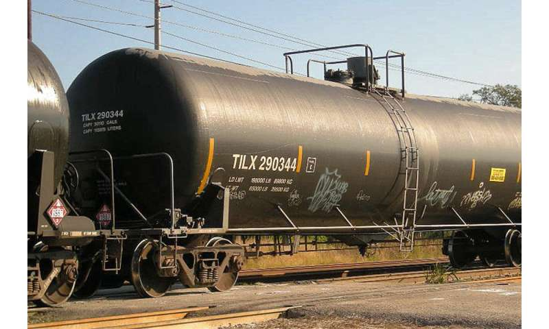 The costs of transporting petroleum products by pipelines and rail