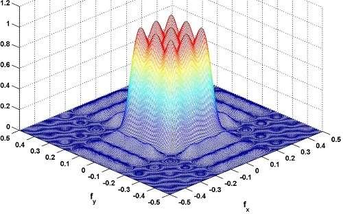 The crest of waveforms for next-gen radar