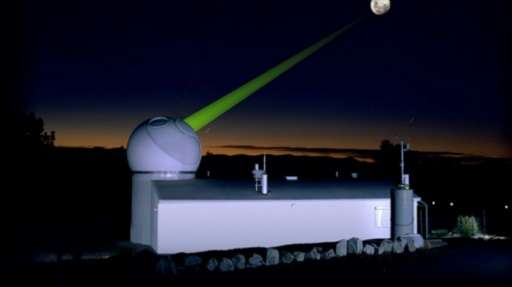 The EOS Space Systems Satellite Laser Ranging Facility tracks space debris at Mount Stromlo near Canberra