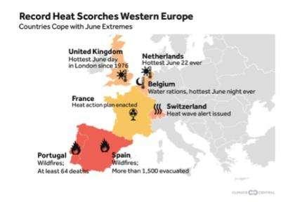 The human fingerprint on Europe's recent heat