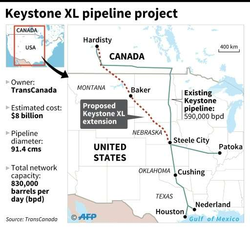 Trump approves Keystone XL pipeline, hails 'great day' for ...