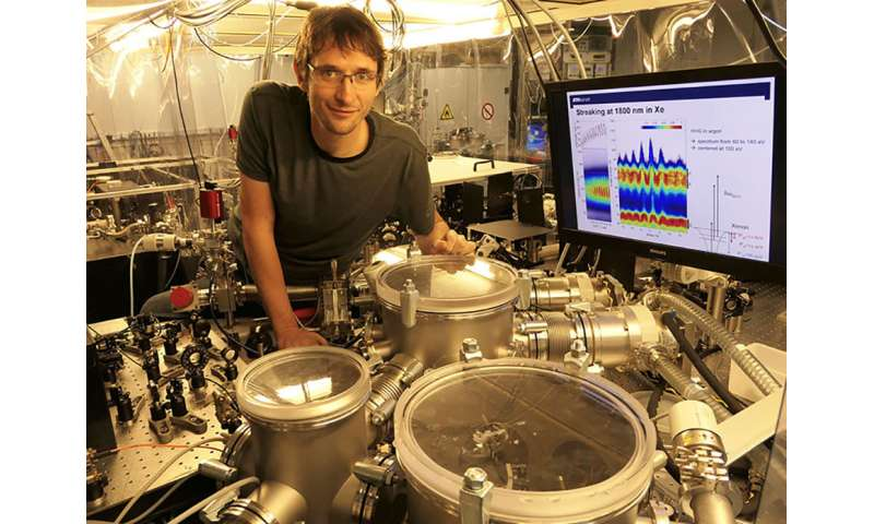 The world's shortest laser pulse