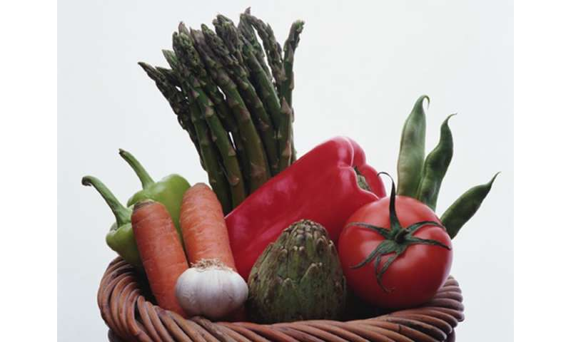 Thinking of going organic?