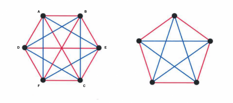 This math puzzle will help you plan your nextparty
