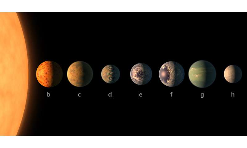 "TRAPPIST-1 ""title ="" The ultra-cool dwarf star TRAPPIST-1 and its seven planets. The UW-led team learned the details of TRAPPIST-1h, the farthest away from the system's planet. Credit: NASA ""/>    <figcaption class="