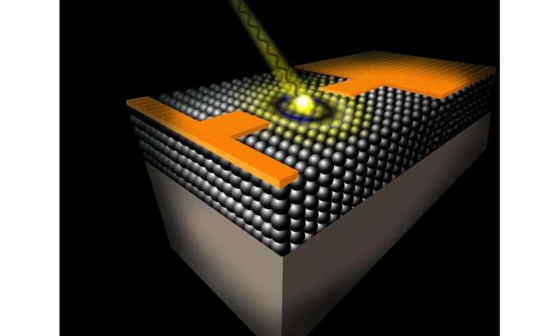 Ultrafast measurements explain quantum dot voltage drop