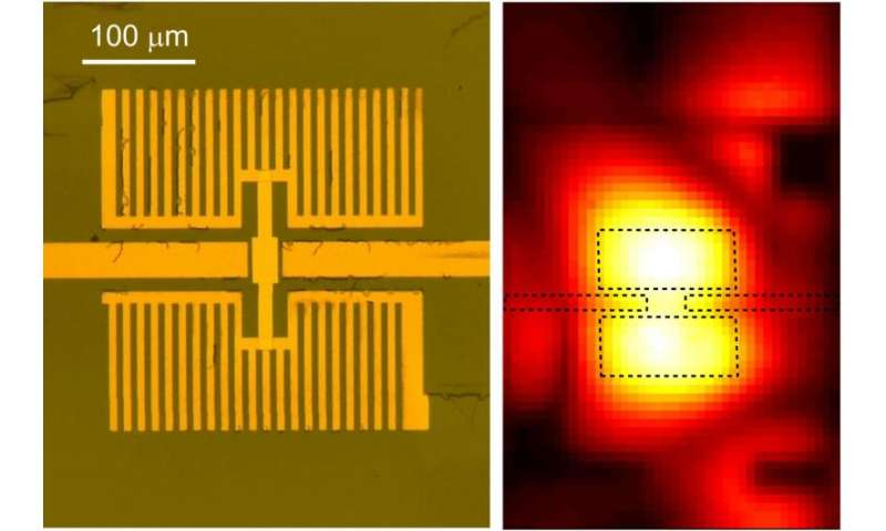 Ultrahigh sensitivity graphene infrared detectors for imaging and spectroscopy