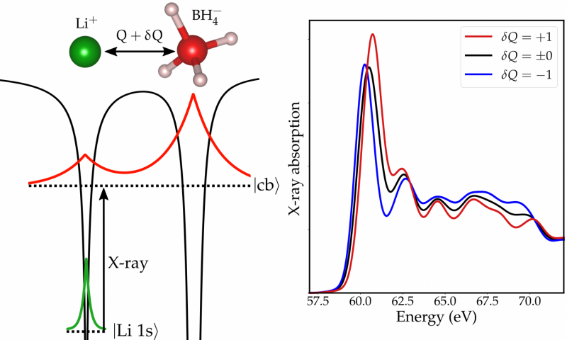 Ultrasmall atom motions recorded with ultrashort x-ray pulses