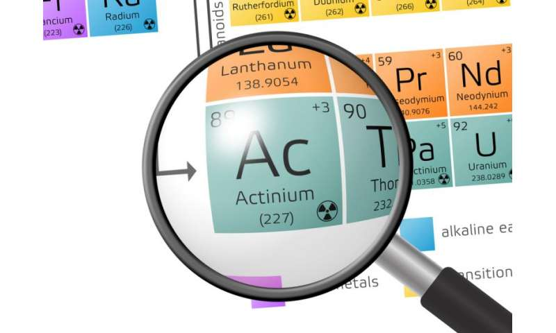 Unravelling the atomic and nuclear structure of the heaviest elements