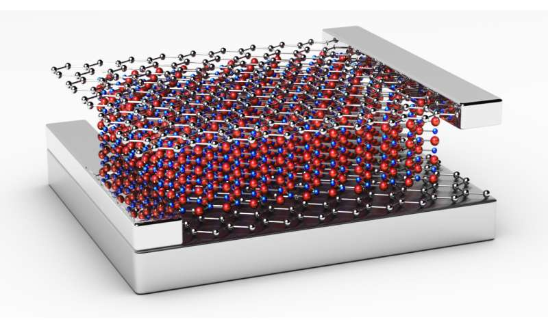Using graphene to create quantum bits