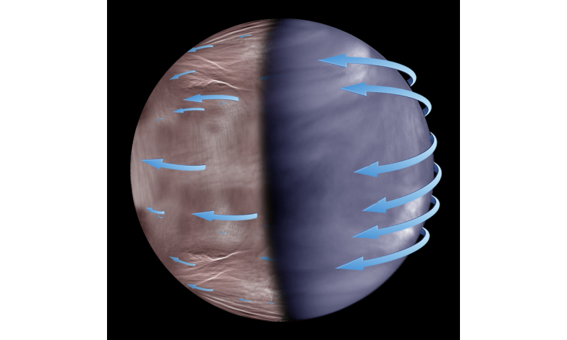 Venus's turbulent atmosphere