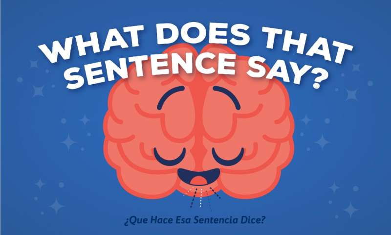 What does that sentence say?