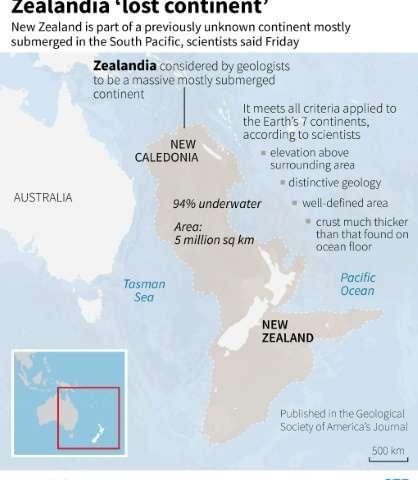 """Zealandia """"lost continent"""""""
