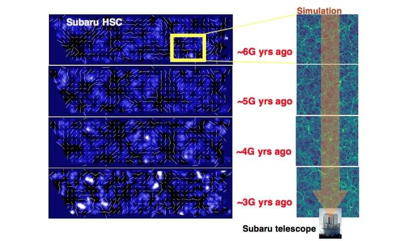 Hyper Suprime-Cam survey maps dark matter in the universe 1-1-hypersuprime