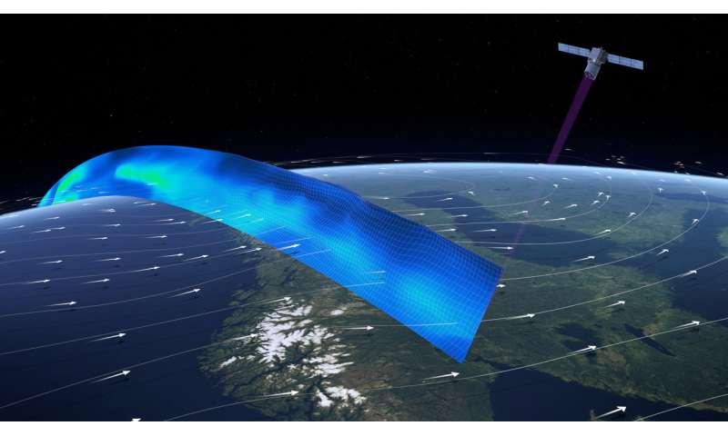Aeolus laser shines light on wind