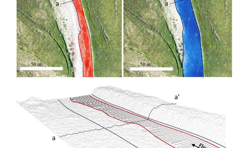 Aerial imagery gives insight into water trends