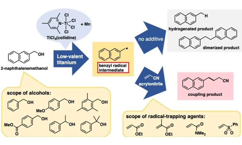 Alcohols as carbon radical precursors