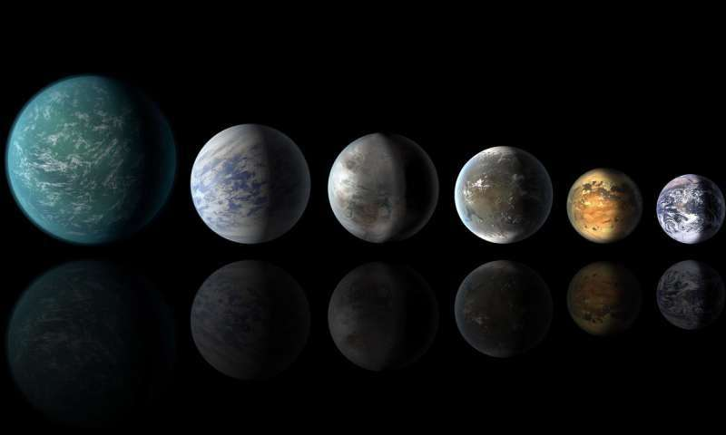 A new classification scheme for exoplanet sizes